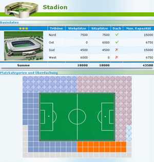 Fussball Manager Online Stadion